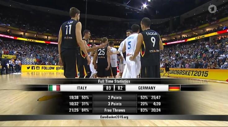 Basket, gli azzurri annientano i tedeschi